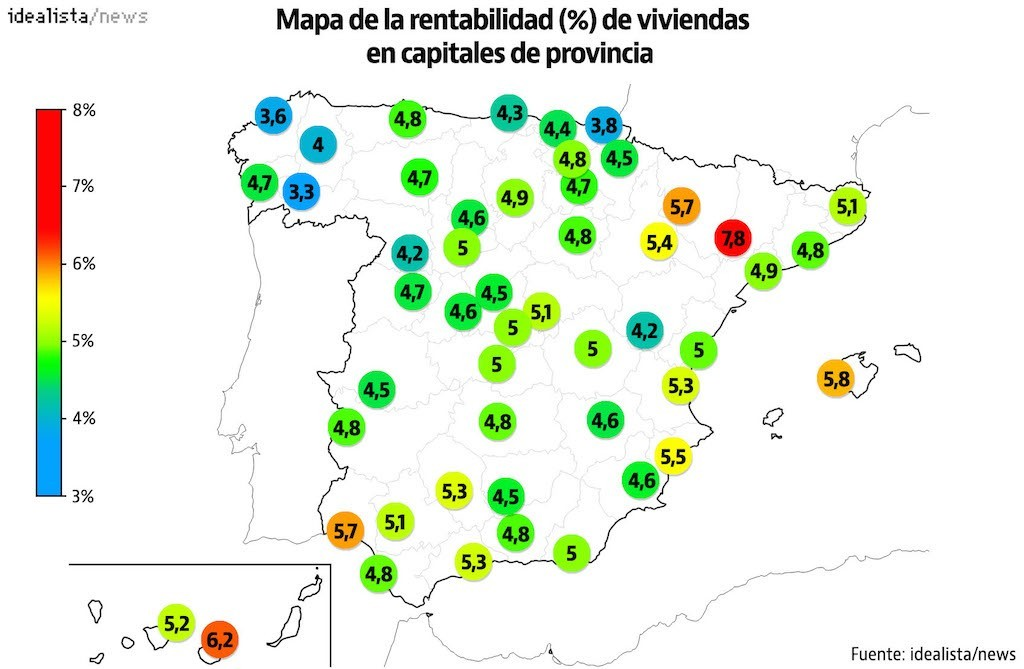 idealista-housing-yield-regional-2q-2015-1024x669